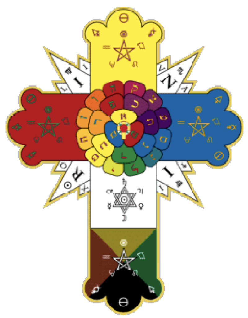 Cerimonia privata Giovedì Santo in occasione della Cœna Domini dei Cavalieri Principi Rosa+Croce