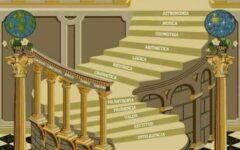 Logge Sovrane di Rito Egizio