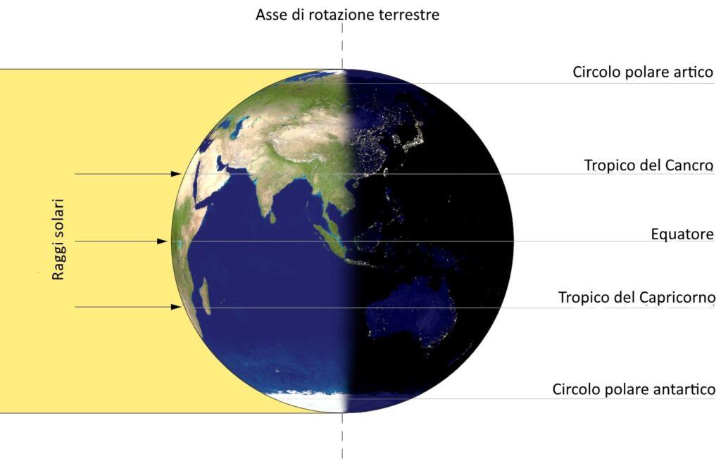 Equinozio d'autunno 2021.